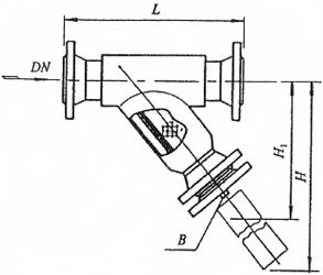 SRYIII焊制Y型过滤器