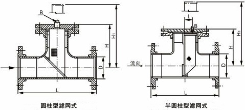 ST34直流式T型过滤器