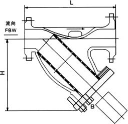 SY14化工管道Y型过滤器