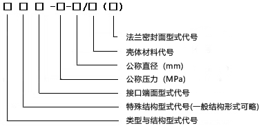 篮式过滤器型号标记方法